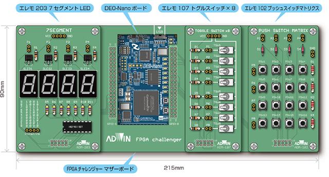 キットで学ぶ!シリーズ04:FPGAチャレンジャー入門編 ALTERA Cyclone IV版